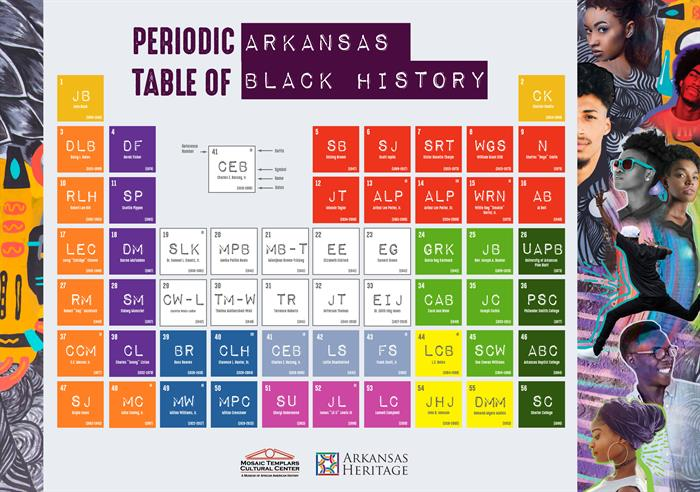 periodic table of elements with black history references and collage of black men and women